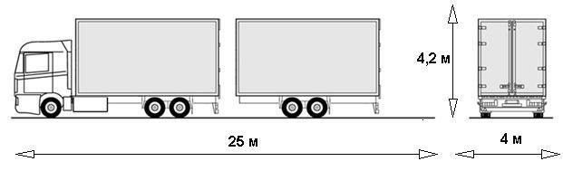 Размеры мойки GSL24